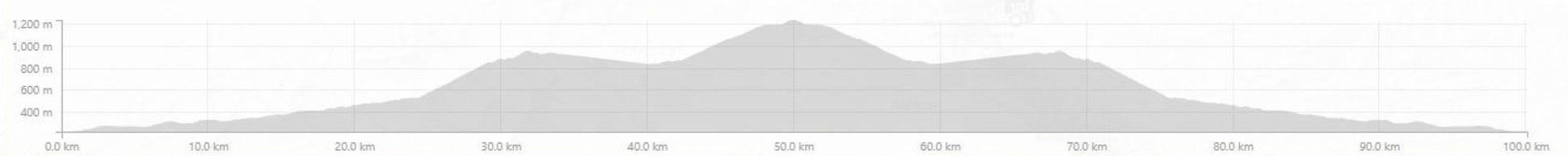 Day 1 elevation